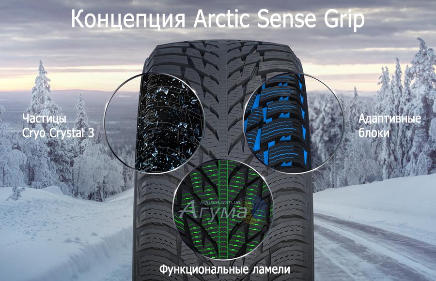 Концепція Arctic Sense Grip