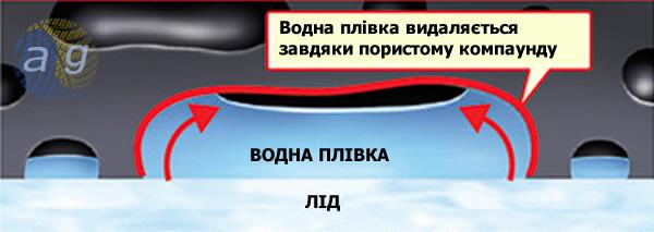 Мікропориста гумова суміш Бріджстоун Блізак VRX 2