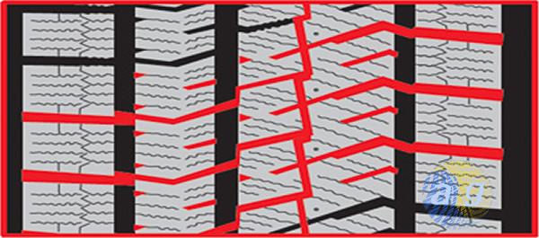 Різноспрямовані елементи протектора, що знижують рівень шуму шини