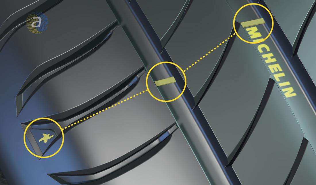 Візуальні індикатори зносу протектора