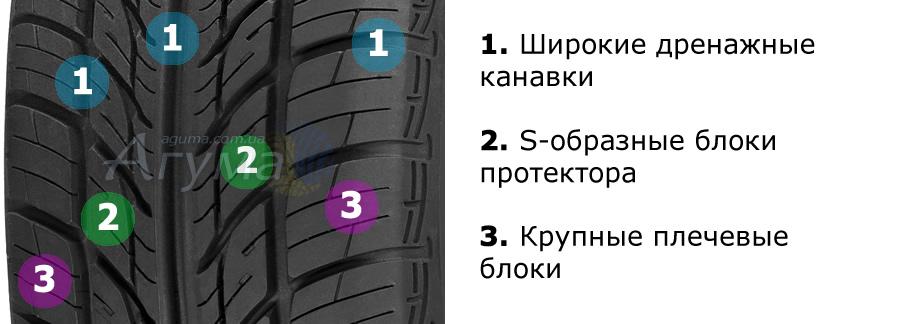 Особливості дизайну протектора моделі Touring